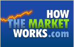 HowTheMarketWorks stock market course